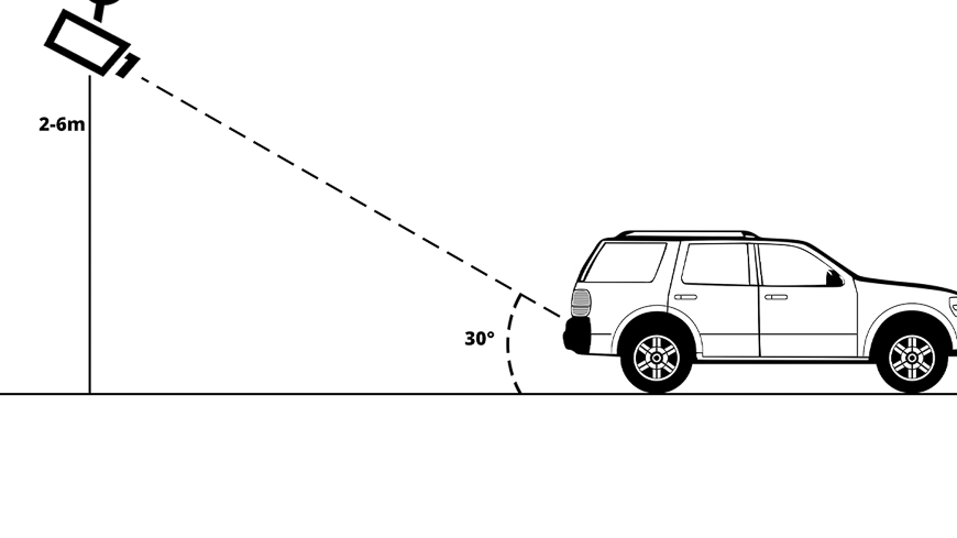 A graphic illustrating the optimal height and angle for installing the LPR.