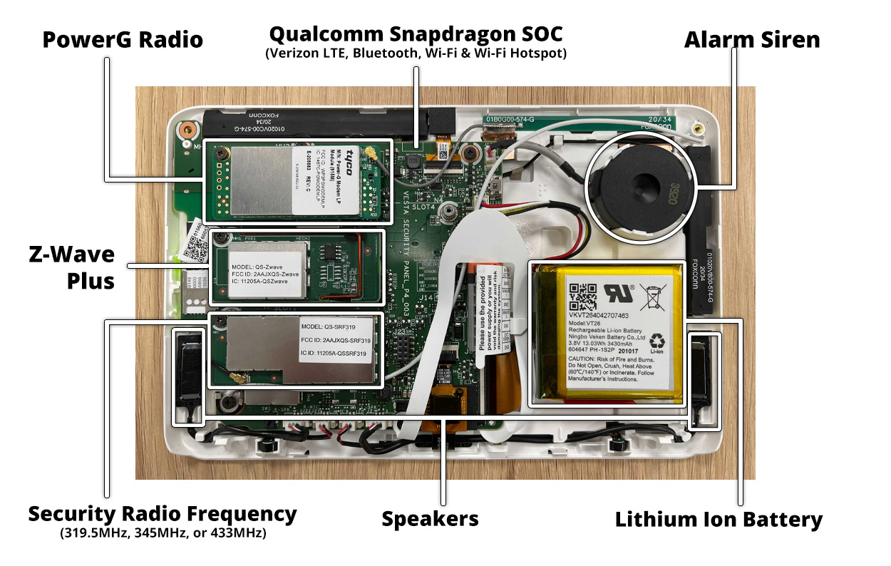 The IQ Panel 2+ inside the panel