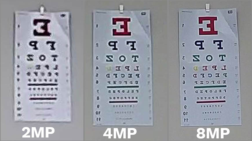 Comparison between 2MP, 4MP, and 8MP (4K)