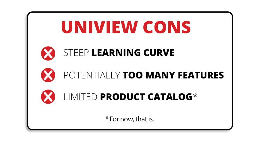 Uniview Cons