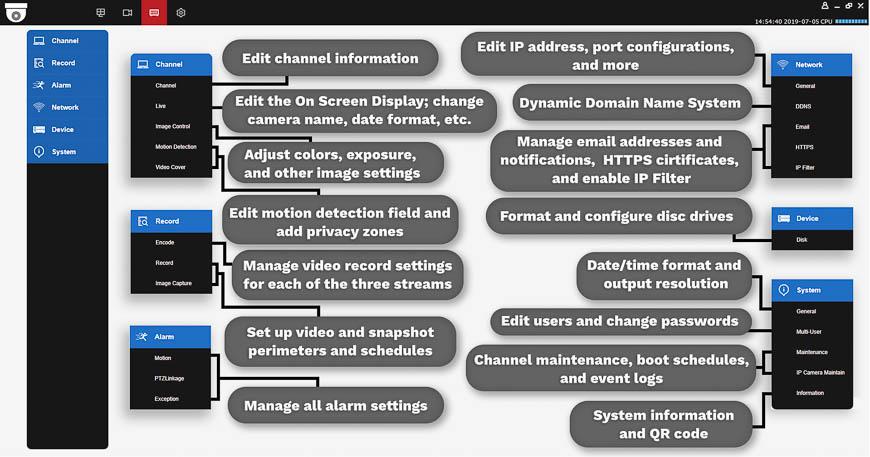 The CamViewer menu system