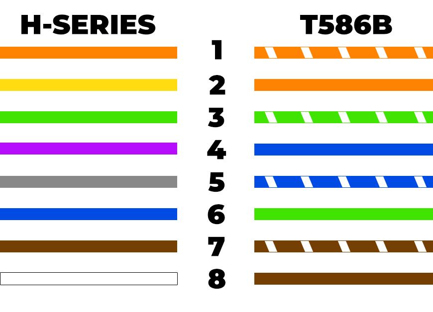 The H-Series pinout diagram