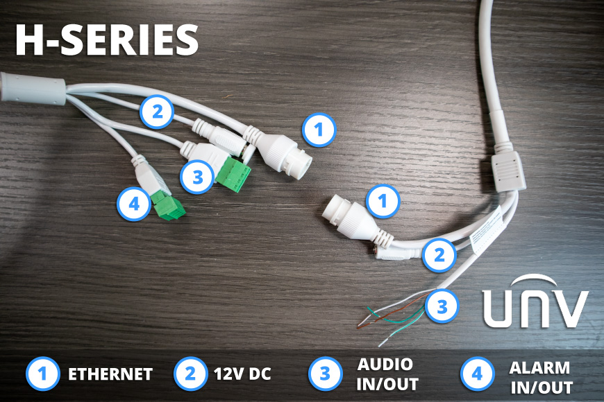 H-Series and UNV mini dome connections