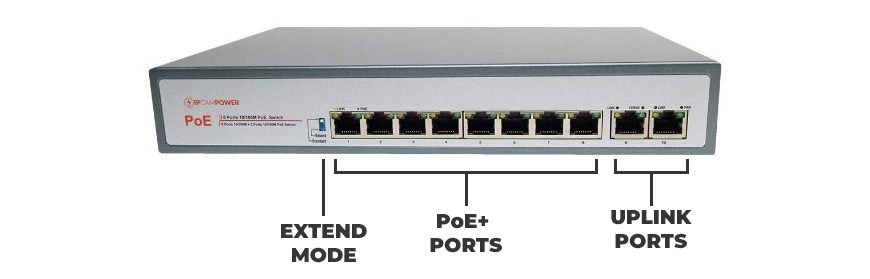 Our IPCamPower 8-port switch