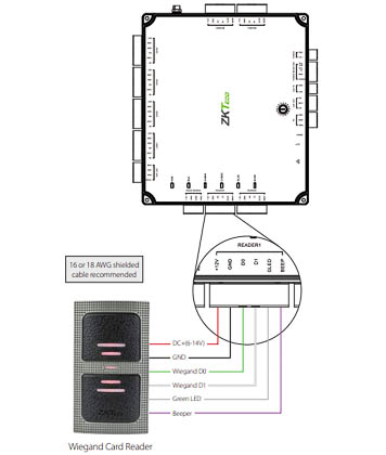 Wiring a  proximity reader